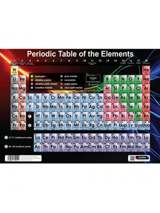 Sumbox Periodic Table Of The Elements Educational Science Poster