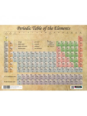 Sumbox Antique Periodic Table Of The Elements Educational Poster