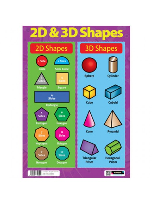 Sumbox Educational 2D & 3D Shapes Maths Poster