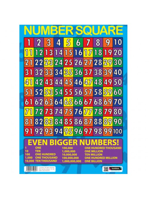 Sumbox Educational Number Square Maths Poster