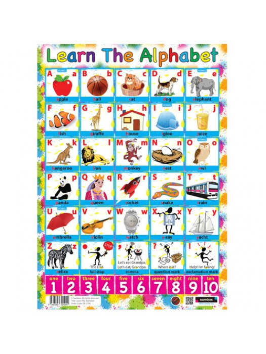 Sumbox Know Your Alphabet Early Learning Educational Poster