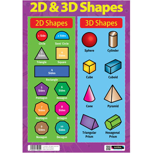 Christmas Decorations 3d Shapes Ks2 : D shapes educational maths poster numeracy