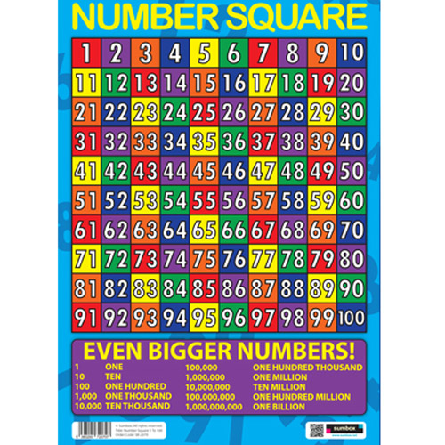 Sumbox educational number square maths poster wall chart for 1 100 table numbers