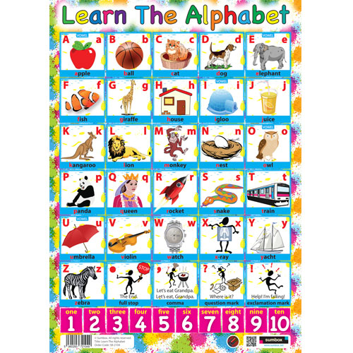 Know & Learn Your Alphabet Educational Poster Large / Wall ...