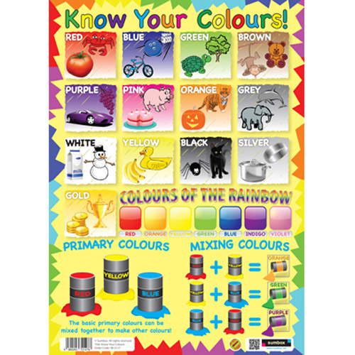 KNOW YOUR COLOURS EDUCATIONAL POSTER EARLY LEARNING WALL CHART ...