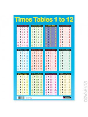Sumbox Educational Times Tables Maths Poster Wall Chart - Blue