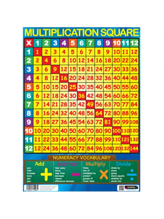 Sumbox Multiplication Square Educational X Tables Maths Poster